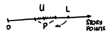 fibonacci copy 2